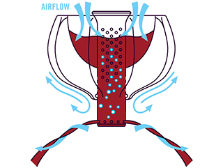 How WineWeaver Wine Aerator Works