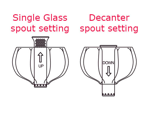 adjust the wine aerator spout